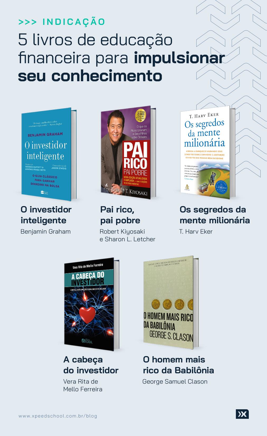 5 livros de educação financeira para impulsionar seu conhecimento