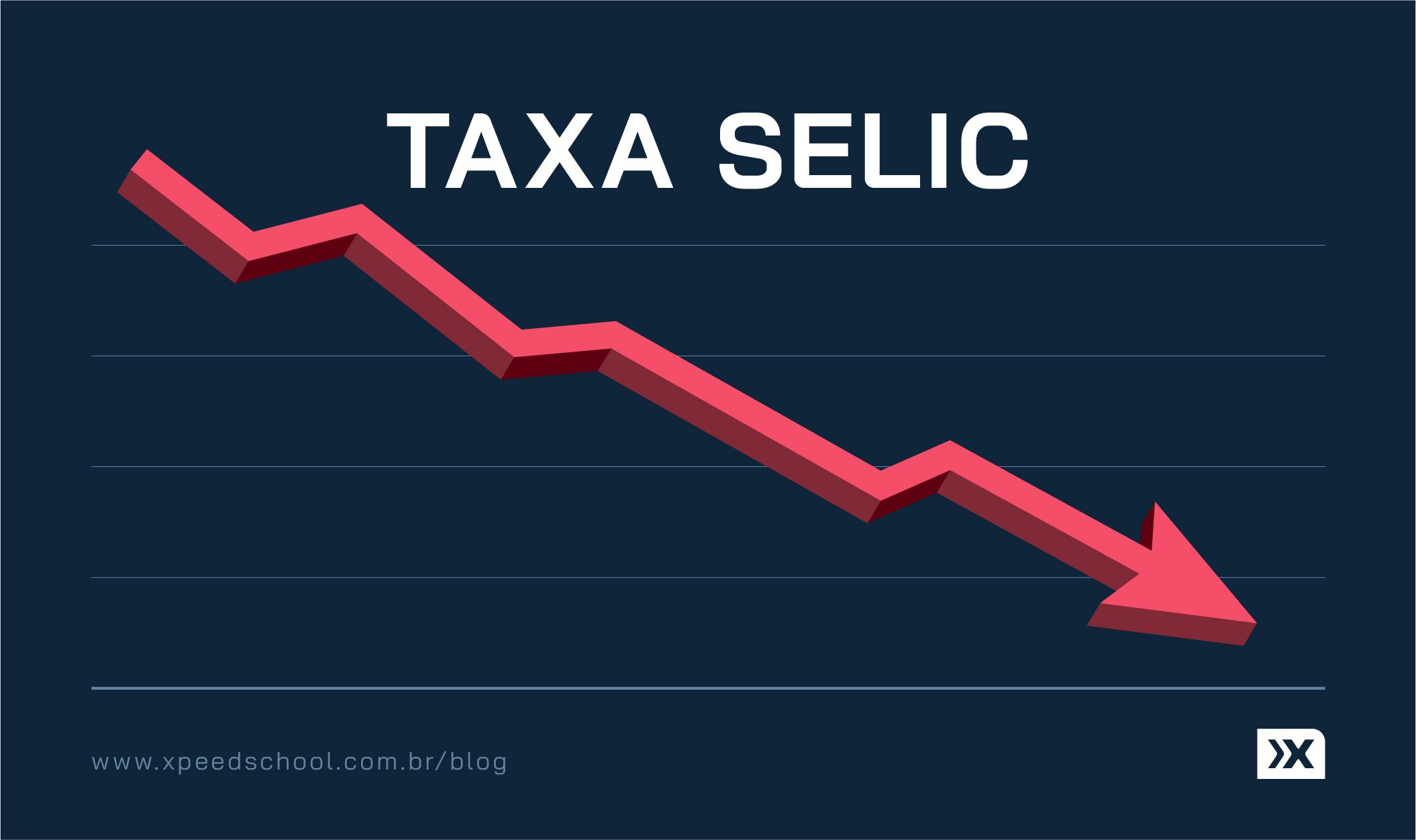 Taxa Selic em queda