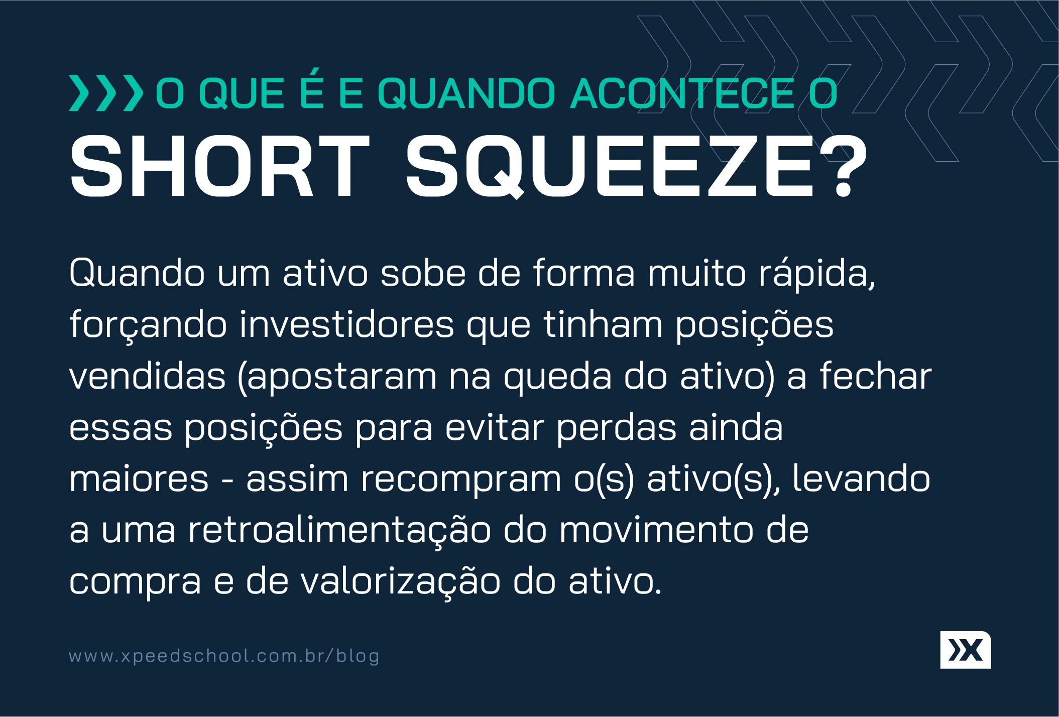 O que é e como acontece o short squeeze
